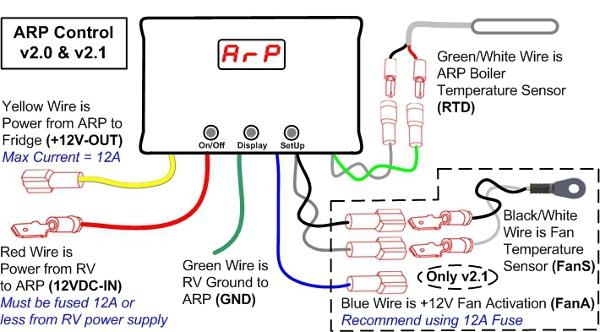 rv refrigeration diagram freightliner rv wiring diagram rv refrigeration diagram | wiring diagram