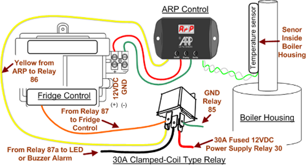 Dometic control box wiring arp v2x high amperage relay wiring asfbconference2016 Choice Image