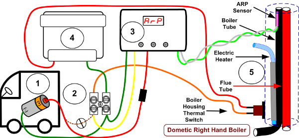 25 Dometic Control Board Wiring Diagram