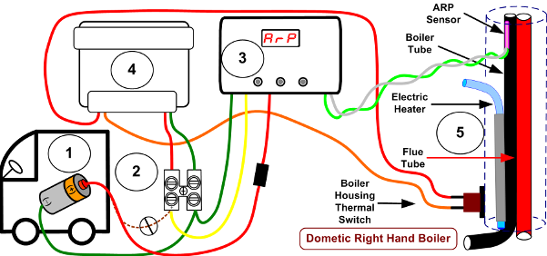 dometic with boiler housing recall(late) dometic control box wiring dometic rm2193 wiring diagram at soozxer.org