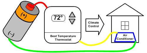 Battery Thermostat Fridge