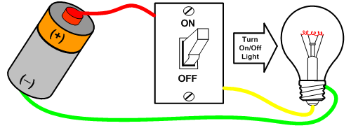 Battery Switch Light