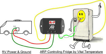 ARP Control Norcold Dometic Fridge
