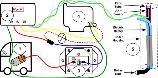 Norcold control box wiring recall wiring example 1 swarovskicordoba Image collections