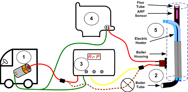 Norcold Control Box Wiring