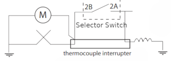 Norcold N145 N150 Thermocouple Interrupt