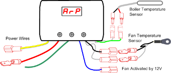 v2.1 ARP RV Fridge Fan Controller