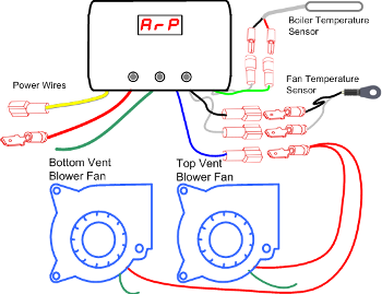 v2.1 ARP RV Fridge Controller with 2 Fans