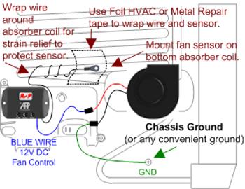 Rv Fan Wiring | Wiring Diagram Fantastic Fan Wiring Diagram For on