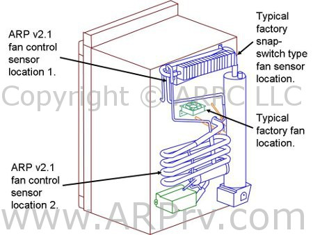 Dometic Refrigerator Ventilator Fan Kit on 220 volt thermostat wiring diagram