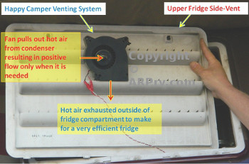 Rv Fridge Slide Out Rv Fridge Fan Fridge Efficiency