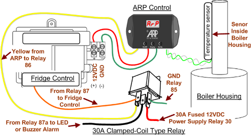 rv fridge wiring norcold wiring dometic wiring arp wiring, circuit diagram, wiring diagram for 3 way caravan fridge