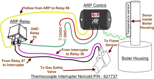 manual control wiring v2x rv fridge wiring norcold wiring dometic wiring arp wiring dometic refrigerator wiring diagram at gsmx.co